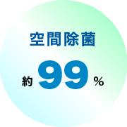空間除菌 約99%